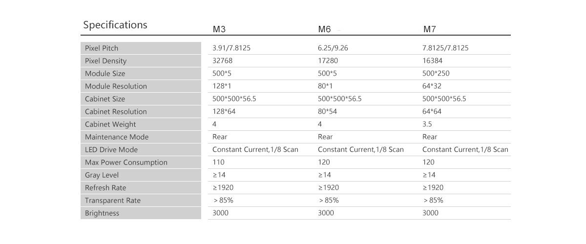 MOONSTONE11(XC/XT series)